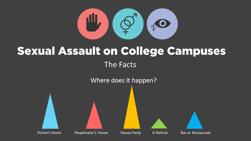 Information regarding Sexual Assault on Campus is as follows Start date is December 13 2017 and End Date is May 31 2018 and Email is bking@apogee.us and Name is Brandon King and File is Browse and File Name is Sexual-Assault-on-Campus_comp.jpg and Panel is Main and Affiliation is Other and Name of Ad/Event is Sexual Assault on Campus and
