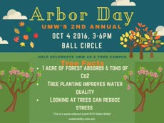 Information regarding Arbor Day is as follows Create Your Own Tag: is #ArborDay and Start date is September 29 2016 and End Date is October 05 2016 and Name of Ad/Event is Arbor Day and File is Browse and Affiliation is Department and File Name is Arbor-Day-Slide-2_comp.jpg and Panel is Main and Email is mjames4@mail.umw.edu and Name is Morgan James and Group Name is Office of Sustainability and